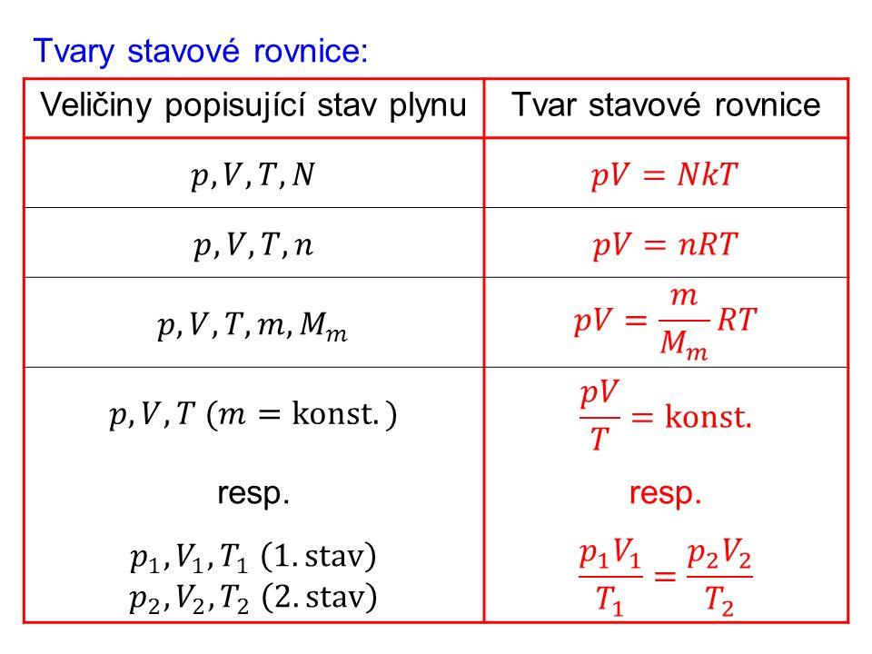 Tvary stavové rovnice: Veličiny popisující stav plynuTvar stavové rovnice resp.