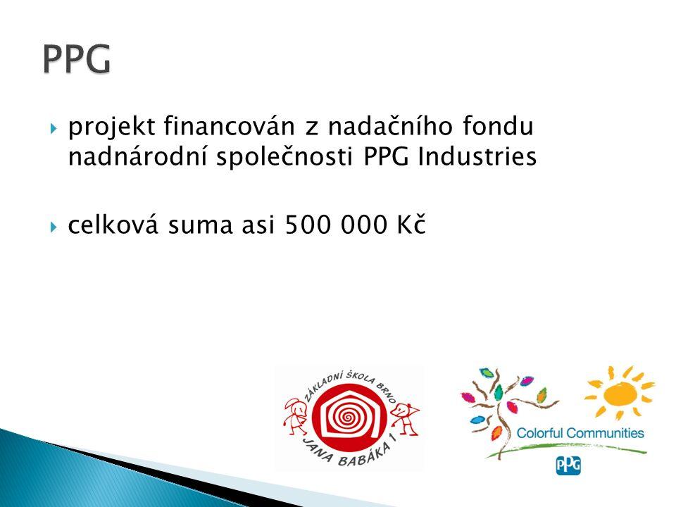  projekt financován z nadačního fondu nadnárodní společnosti PPG Industries  celková suma asi 500 000 Kč