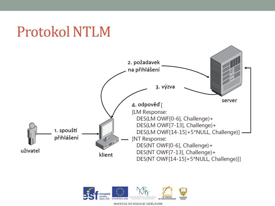 Protokol NTLM