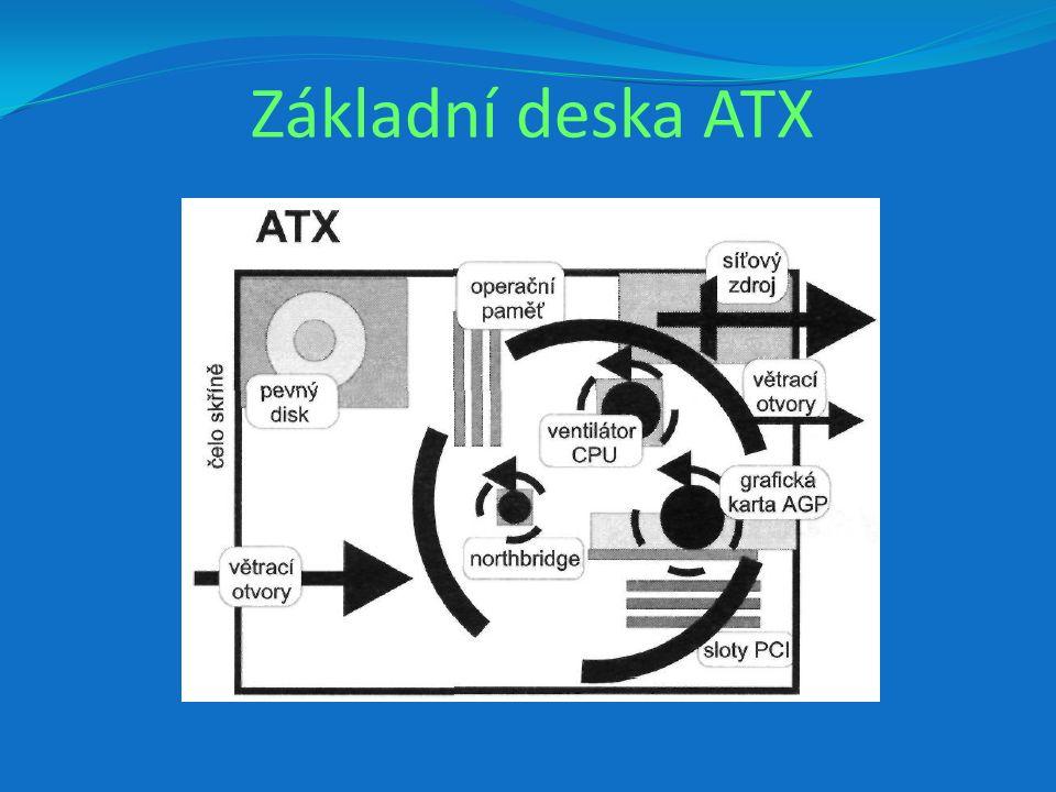 Základní deska ATX