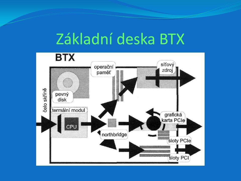 Základní deska BTX