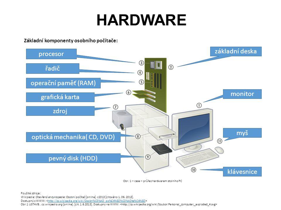 HARDWARE Základní komponenty osobního počítače: Použité zdroje: Wikipedie: Otevřená encyklopedie: Osobní počítač [online].