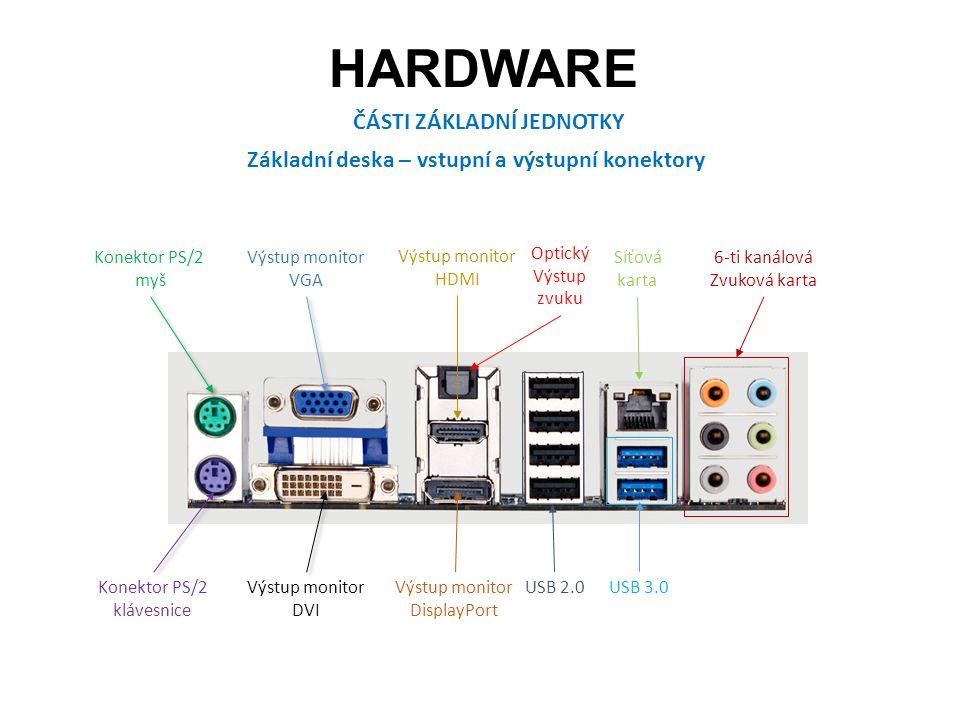 HARDWARE ČÁSTI ZÁKLADNÍ JEDNOTKY Základní deska – vstupní a výstupní konektory Konektor PS/2 myš Konektor PS/2 klávesnice Výstup monitor VGA Výstup monitor DVI Výstup monitor DisplayPort Výstup monitor HDMI Optický Výstup zvuku Síťová karta USB 2.0USB 3.0 6-ti kanálová Zvuková karta