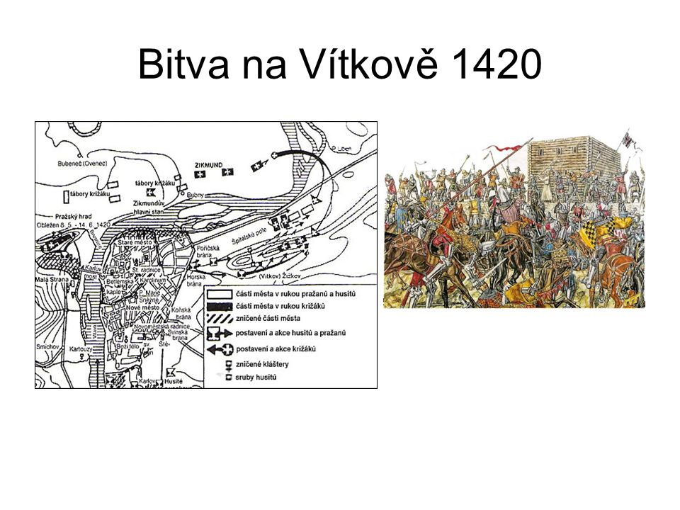 Bitva na Vítkově 1420