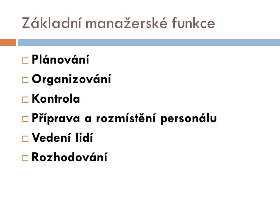 Základní manažerské funkce  Plánování  Organizování  Kontrola  Příprava a rozmístění personálu  Vedení lidí  Rozhodování