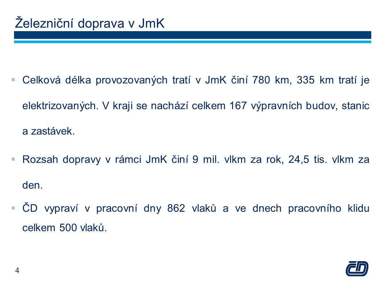 Železniční doprava v JmK  Celková délka provozovaných tratí v JmK činí 780 km, 335 km tratí je elektrizovaných. V kraji se nachází celkem 167 výpravn