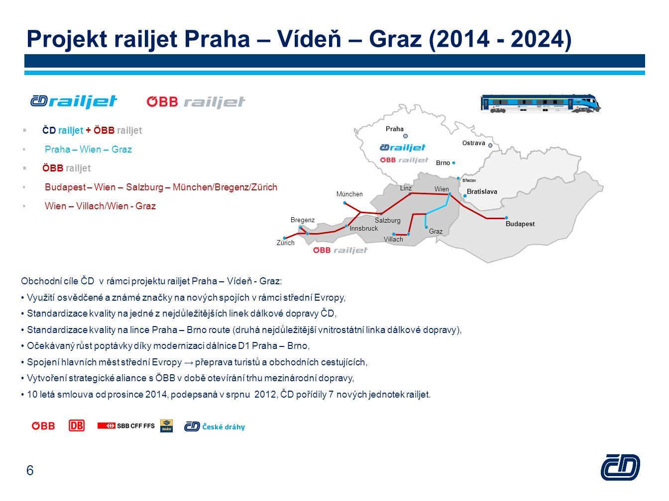 Projekt railjet Praha – Vídeň – Graz (2014 - 2024) 6  ČD railjet + ÖBB railjet Praha – Wien – Graz  ÖBB railjet Budapest – Wien – Salzburg – München
