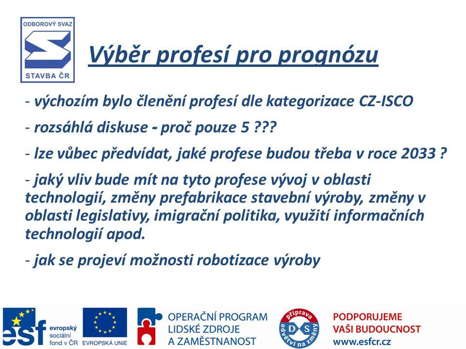 Výběr profesí pro prognózu - výchozím bylo členění profesí dle kategorizace CZ-ISCO - rozsáhlá diskuse - proč pouze 5 .