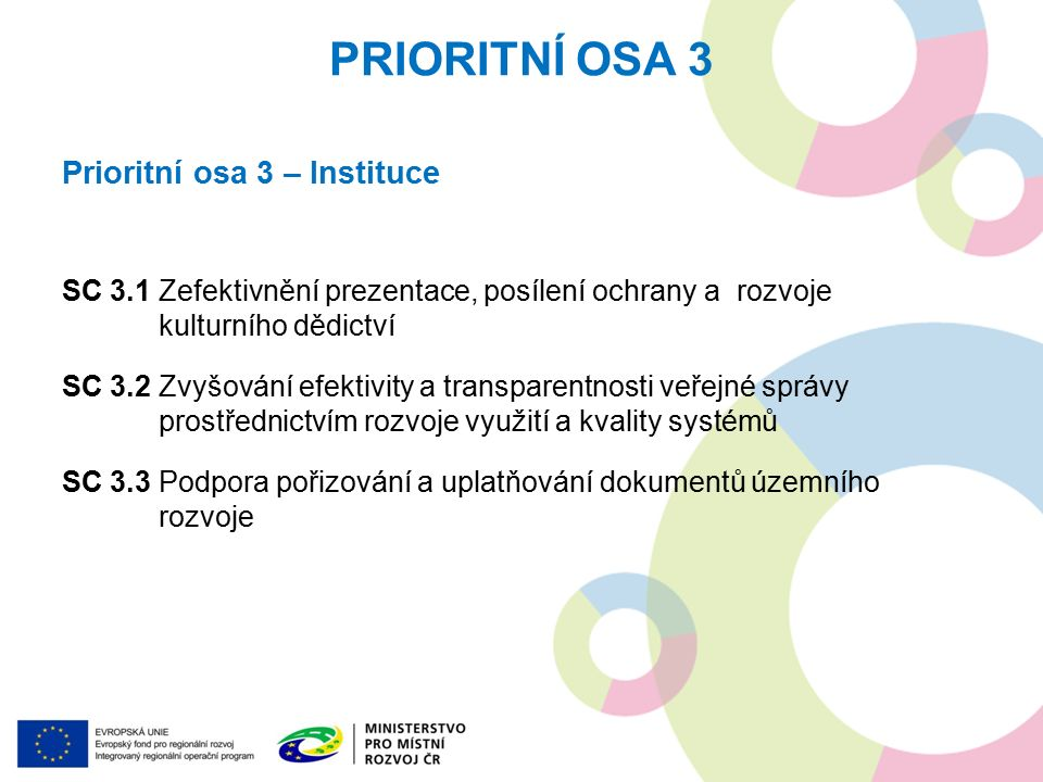 Prioritní osa 3 – Instituce SC 3.1 Zefektivnění prezentace, posílení ochrany a rozvoje kulturního dědictví SC 3.2 Zvyšování efektivity a transparentnosti veřejné správy prostřednictvím rozvoje využití a kvality systémů SC 3.3 Podpora pořizování a uplatňování dokumentů územního rozvoje PRIORITNÍ OSA 3