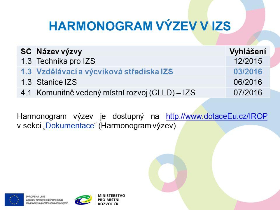 """HARMONOGRAM VÝZEV V IZS SCNázev výzvyVyhlášení 1.3Technika pro IZS12/2015 1.3Vzdělávací a výcviková střediska IZS03/2016 1.3Stanice IZS06/2016 4.1Komunitně vedený místní rozvoj (CLLD) – IZS07/2016 Harmonogram výzev je dostupný na http://www.dotaceEu.cz/IROP v sekci """"Dokumentace (Harmonogram výzev).http://www.dotaceEu.cz/IROP"""