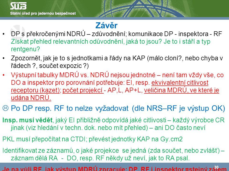 Závěr DP s překročenými NDRÚ – zdůvodnění; komunikace DP - inspektora - RF Získat přehled relevantních odůvodnění, jaká to jsou.