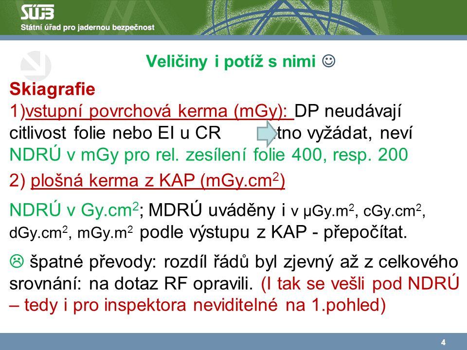 Veličiny i potíž s nimi Skiagrafie 1)vstupní povrchová kerma (mGy): DP neudávají citlivost folie nebo EI u CR nutno vyžádat, neví NDRÚ v mGy pro rel.