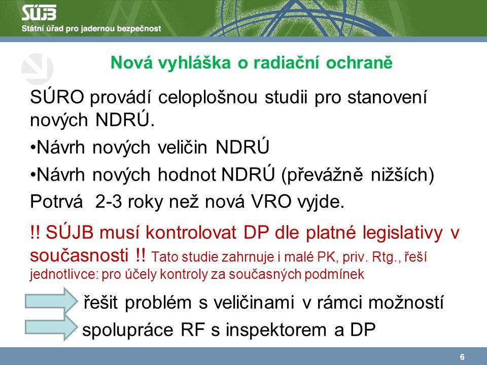 Nová vyhláška o radiační ochraně SÚRO provádí celoplošnou studii pro stanovení nových NDRÚ.