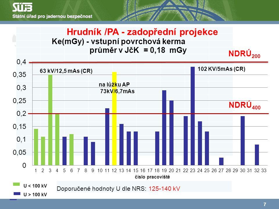 7 Doporučené hodnoty U dle NRS: 125-140 kV U < 100 kV U > 100 kV