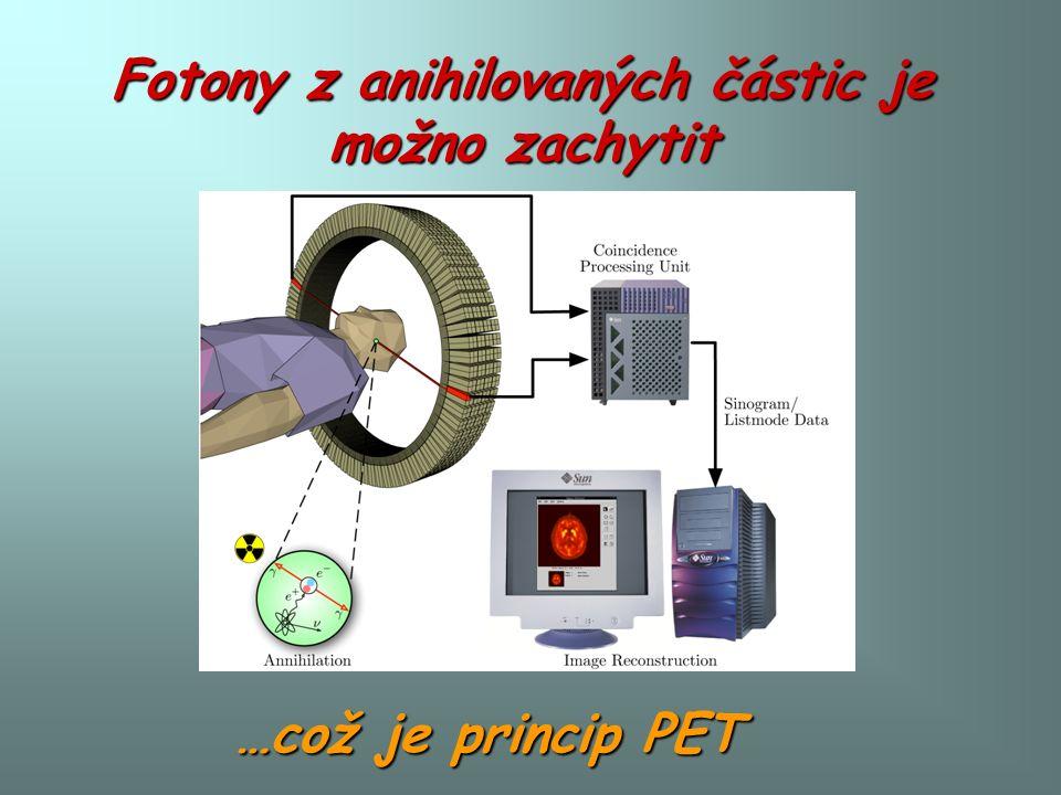 Fotony z anihilovaných částic je možno zachytit …což je princip PET