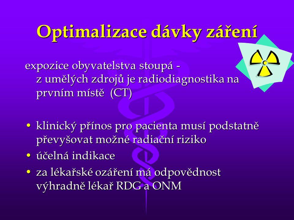 Optimalizace dávky záření expozice obyvatelstva stoupá - z umělých zdrojů je radiodiagnostika na prvním místě (CT) klinický přínos pro pacienta musí podstatně převyšovat možné radiační rizikoklinický přínos pro pacienta musí podstatně převyšovat možné radiační riziko účelná indikaceúčelná indikace za lékařské ozáření má odpovědnost výhradně lékař RDG a ONMza lékařské ozáření má odpovědnost výhradně lékař RDG a ONM