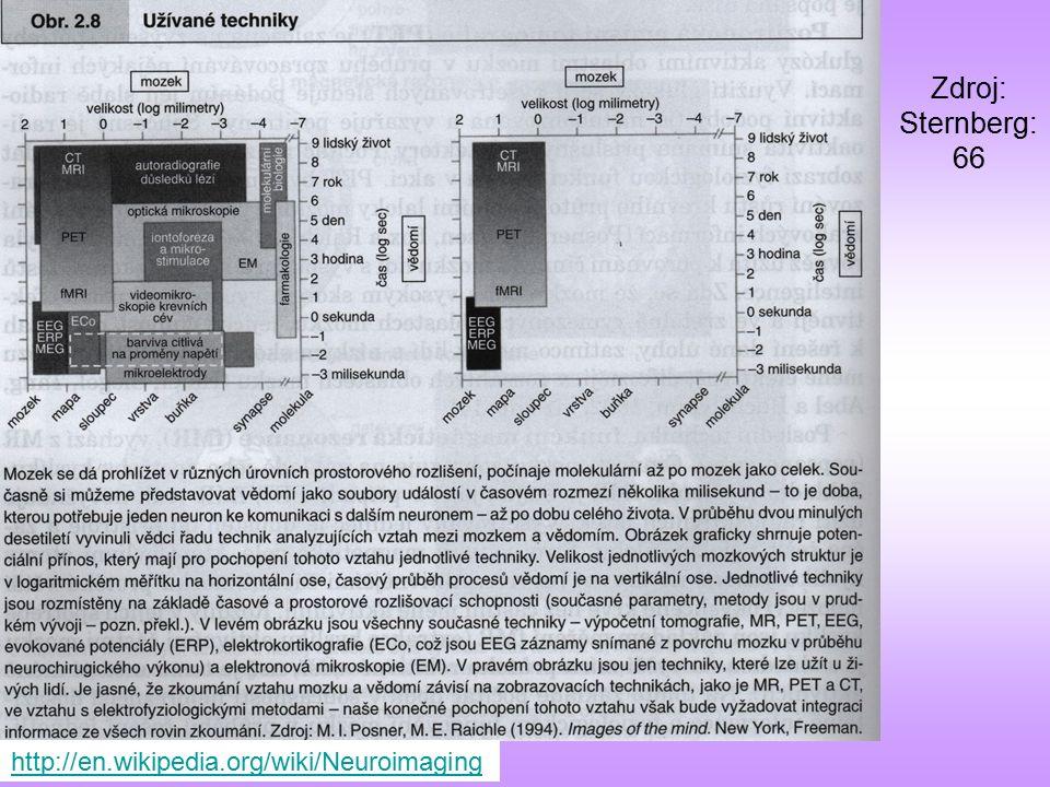 Statické/strukturní zobrazování mozku (structural imaging) Angiografie – RTG snímek Výpočetní (počítačová) tomografie – CT (RTG s prostorovými řezy, rotující zdroje), http://en.wikipedia.org/wiki/Computed_tomograp hy, velká radiační zátěž!!!, resp.