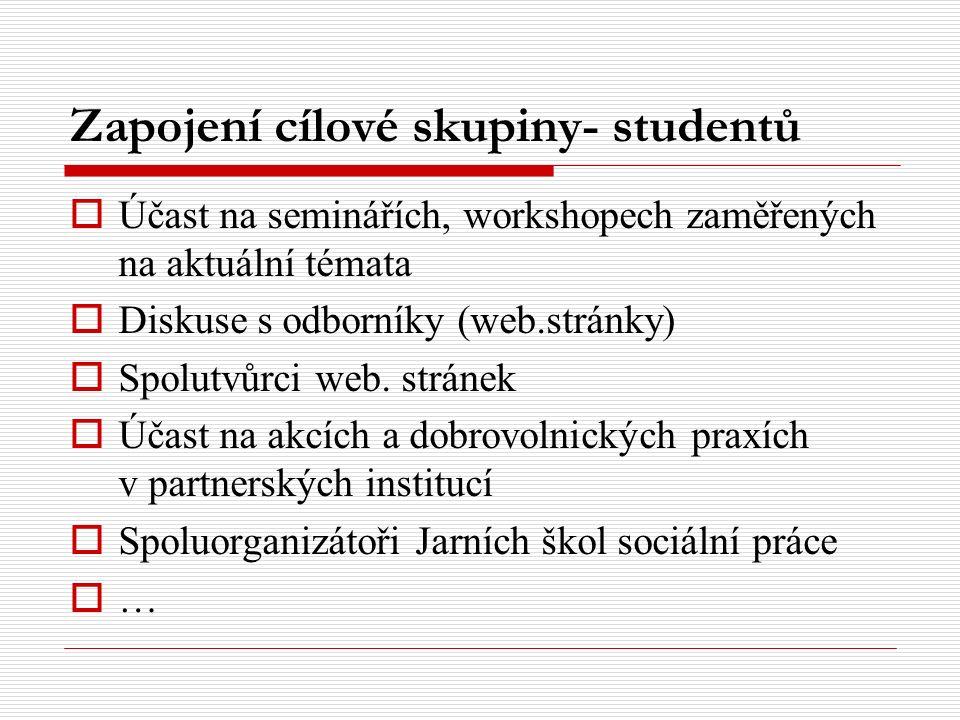Zapojení cílové skupiny- studentů  Účast na seminářích, workshopech zaměřených na aktuální témata  Diskuse s odborníky (web.stránky)  Spolutvůrci web.