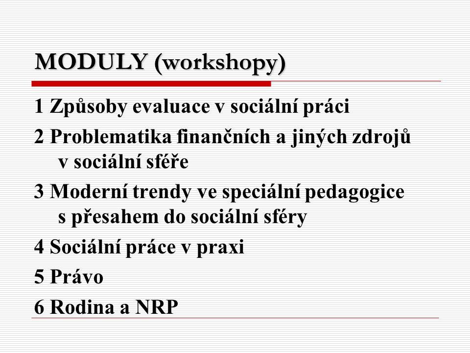 MODULY (workshopy) 1 Způsoby evaluace v sociální práci 2 Problematika finančních a jiných zdrojů v sociální sféře 3 Moderní trendy ve speciální pedagogice s přesahem do sociální sféry 4 Sociální práce v praxi 5 Právo 6 Rodina a NRP