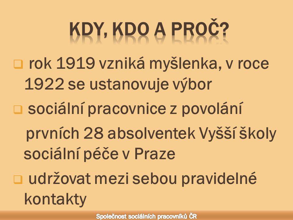  Společně s Profesní komorou sociálních pracovníků, o.s.