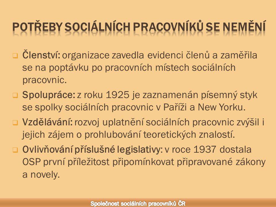 Členství: organizace zavedla evidenci členů a zaměřila se na poptávku po pracovních místech sociálních pracovnic.