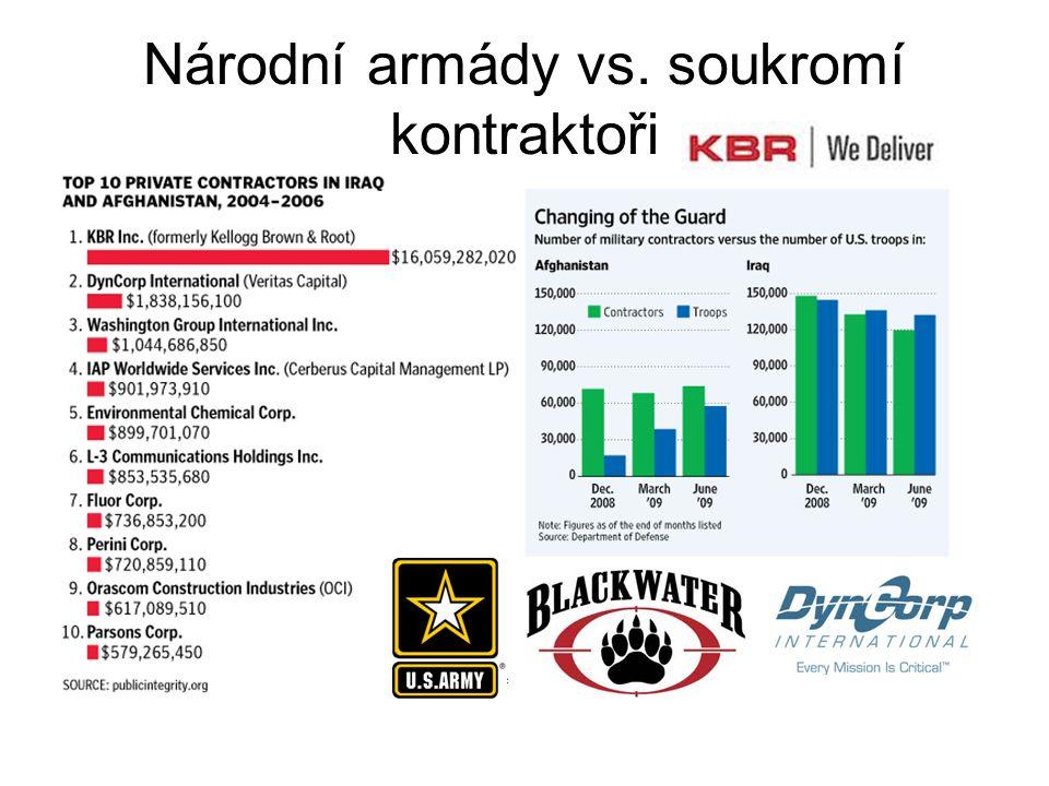 Národní armády vs. soukromí kontraktoři