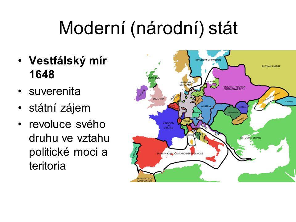 Moderní (národní) stát Vestfálský mír 1648 suverenita státní zájem revoluce svého druhu ve vztahu politické moci a teritoria
