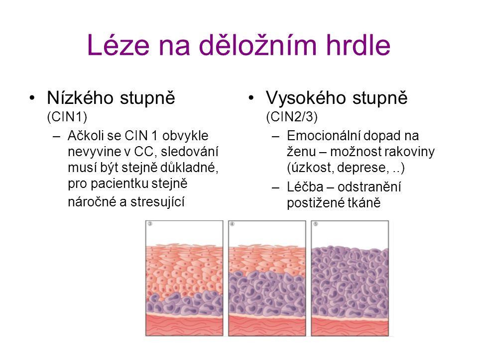Léze na děložním hrdle Nízkého stupně (CIN1) –Ačkoli se CIN 1 obvykle nevyvine v CC, sledování musí být stejně důkladné, pro pacientku stejně náročné a stresující Vysokého stupně (CIN2/3) –Emocionální dopad na ženu – možnost rakoviny (úzkost, deprese,..) –Léčba – odstranění postižené tkáně