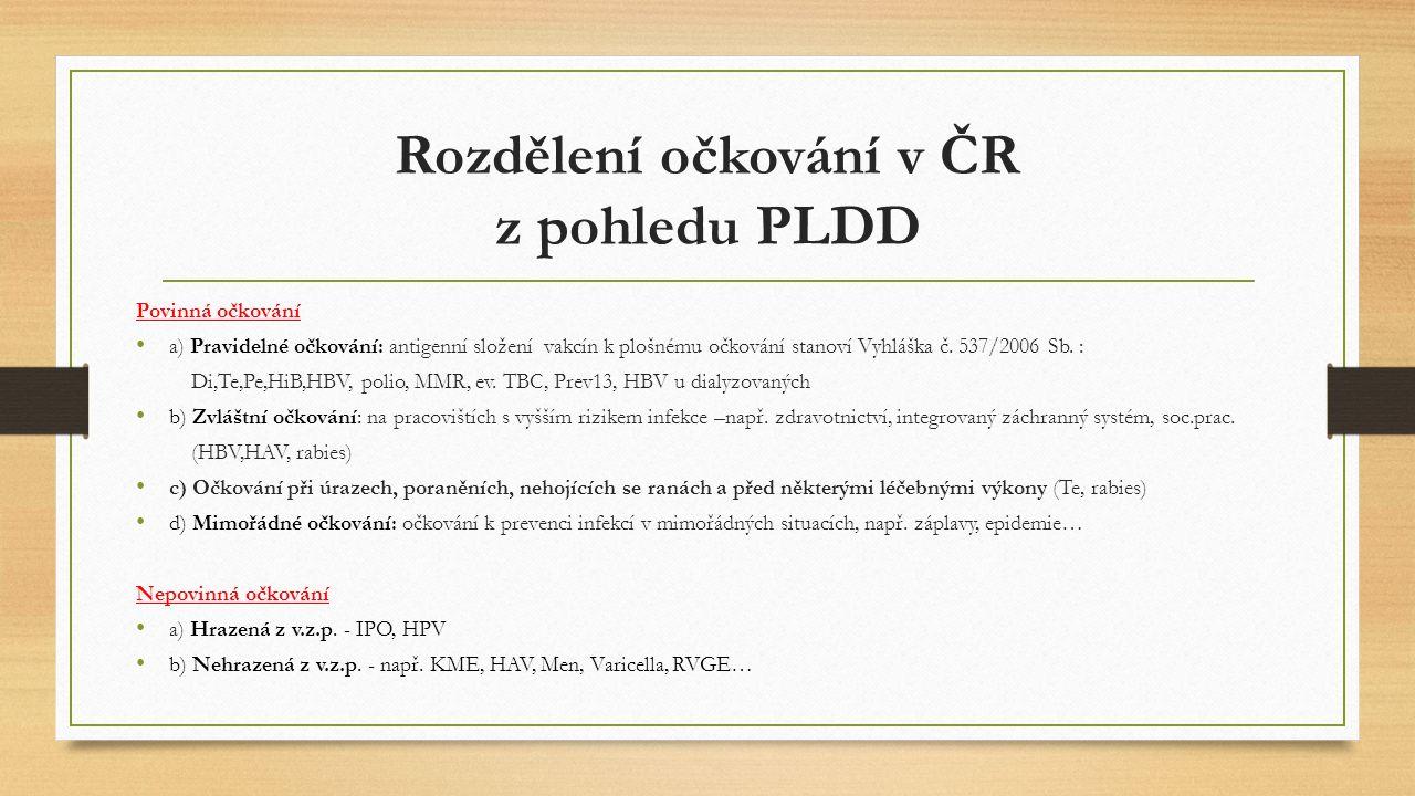 Rozdělení očkování v ČR z pohledu PLDD Povinná očkování a) Pravidelné očkování: antigenní složení vakcín k plošnému očkování stanoví Vyhláška č. 537/2
