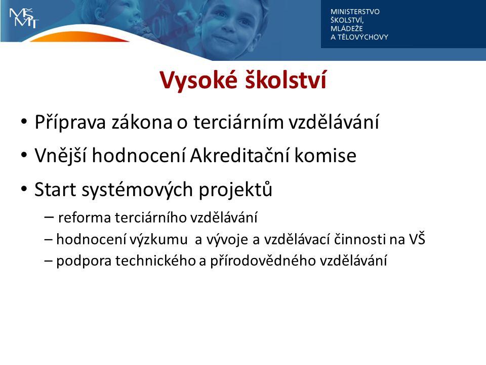 Vysoké školství Příprava zákona o terciárním vzdělávání Vnější hodnocení Akreditační komise Start systémových projektů – reforma terciárního vzdělávání – hodnocení výzkumu a vývoje a vzdělávací činnosti na VŠ – podpora technického a přírodovědného vzdělávání
