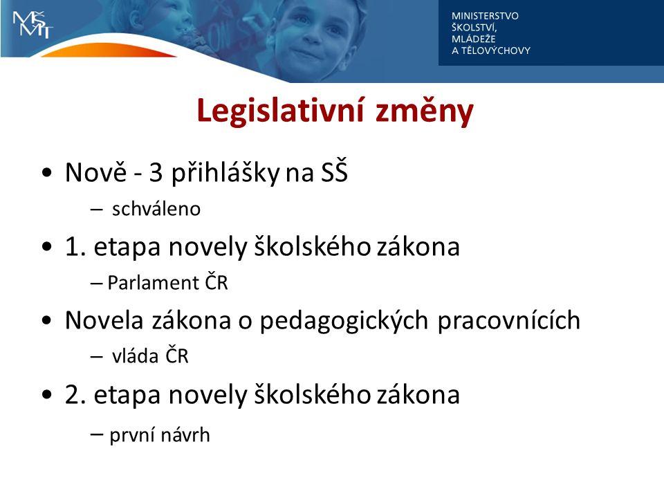 Legislativní změny Nově - 3 přihlášky na SŠ – schváleno 1.