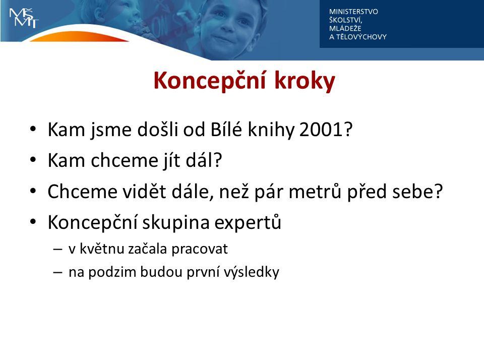 Koncepční kroky Kam jsme došli od Bílé knihy 2001.