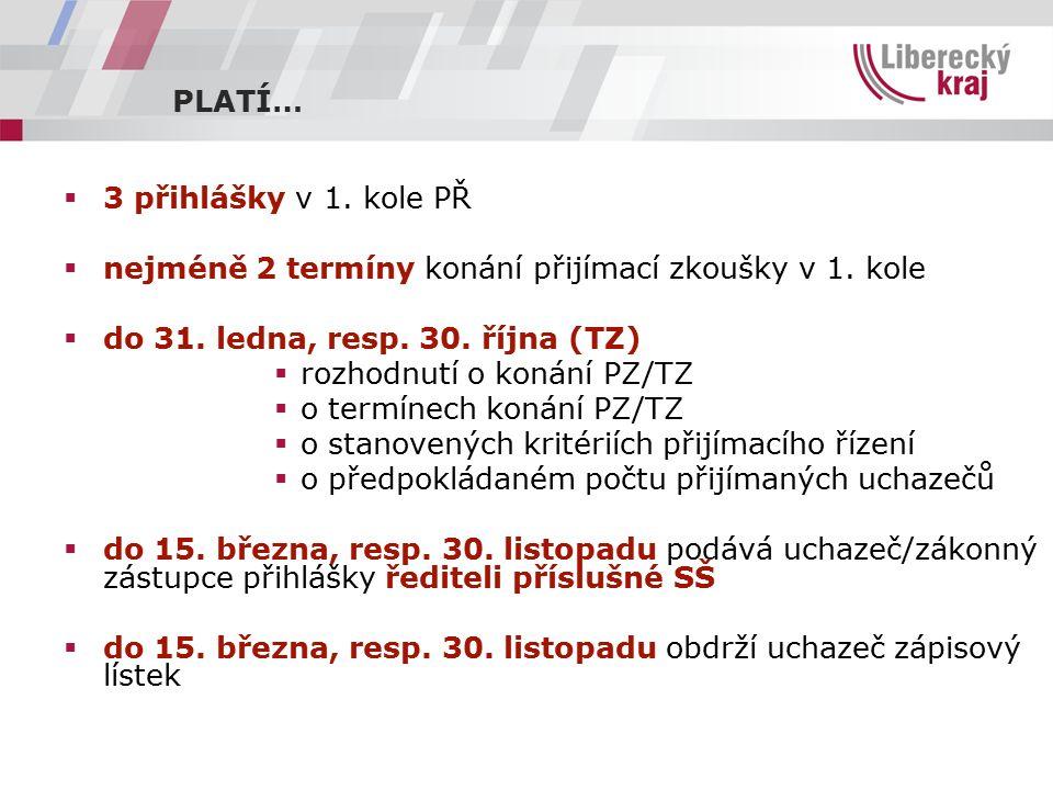 PLATÍ…  termín přijímací zkoušky:od 22.dubna do 7.