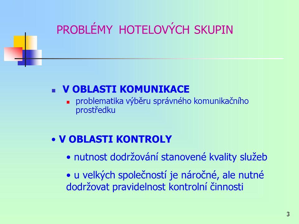 2 INTEGRAČNÍ PROCESY V HOTELNICTVÍ - problémy hotelových skupin Bc. Pavel Lang Předmět: Hotelový provoz