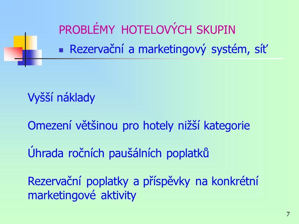 6 PROBLÉMY HOTELOVÝCH SKUPIN Rezervační systémy Nemožnost využití společného marketingu Nulová podpora k provozu Požadavek vyššího počtu pokojů Poplat