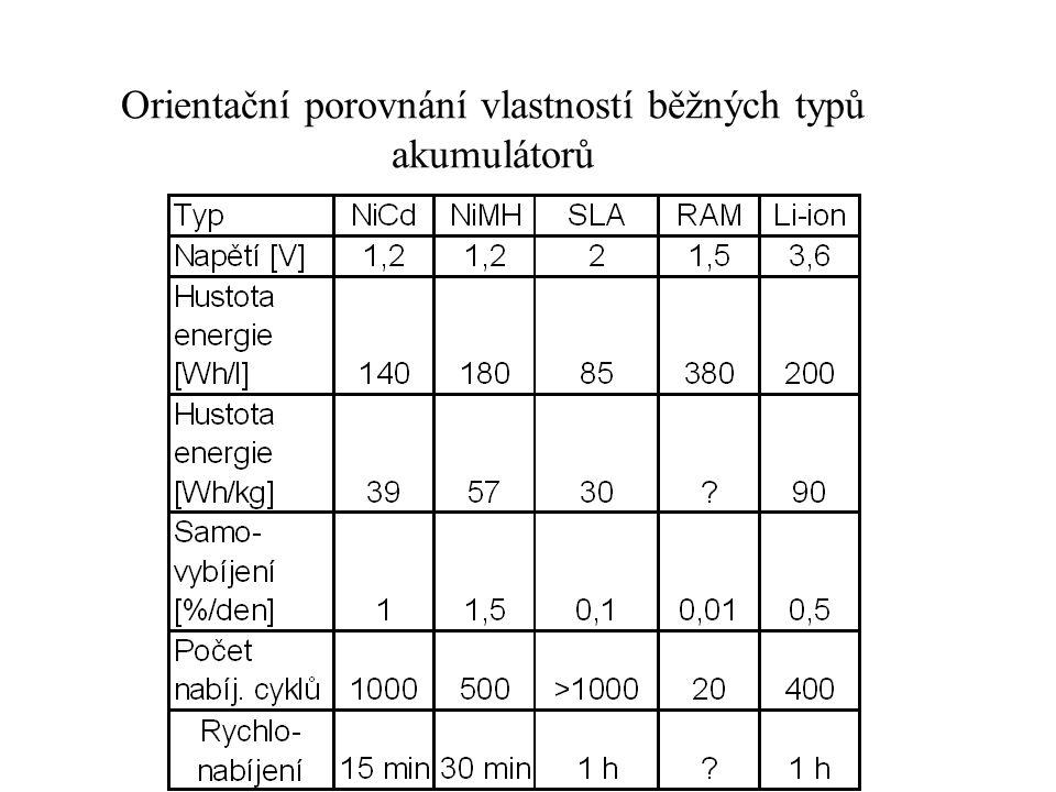 Orientační porovnání vlastností běžných typů akumulátorů