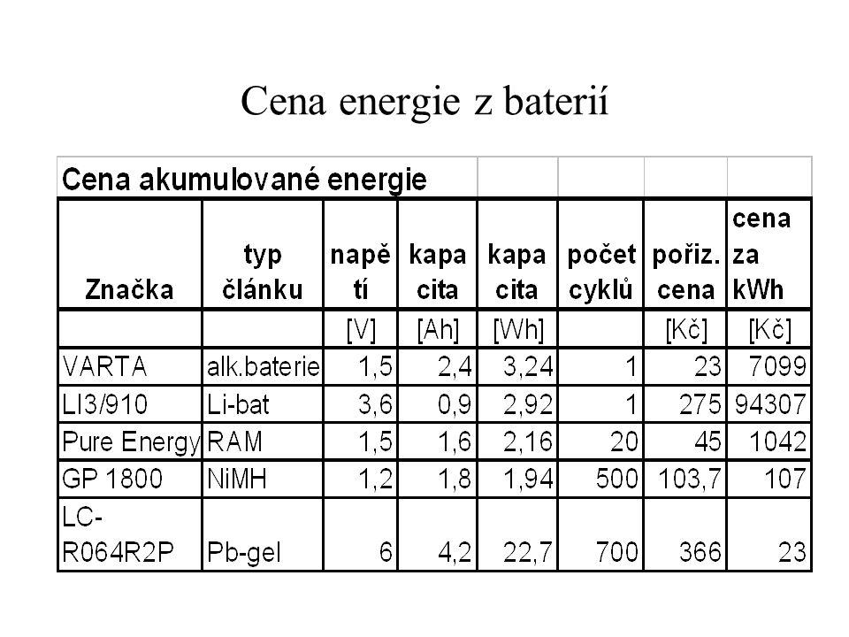 Cena energie z baterií