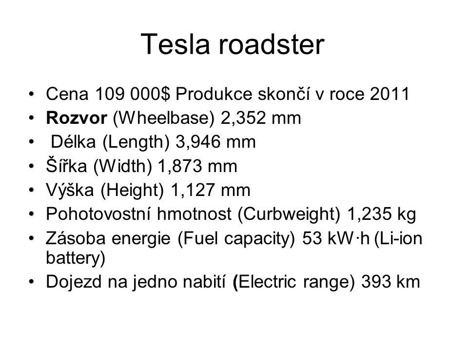 Tesla roadster Cena 109 000$ Produkce skončí v roce 2011 Rozvor (Wheelbase) 2,352 mm Délka (Length) 3,946 mm Šířka (Width) 1,873 mm Výška (Height) 1,127 mm Pohotovostní hmotnost (Curbweight) 1,235 kg Zásoba energie (Fuel capacity) 53 kW·h (Li-ion battery) Dojezd na jedno nabití (Electric range) 393 km