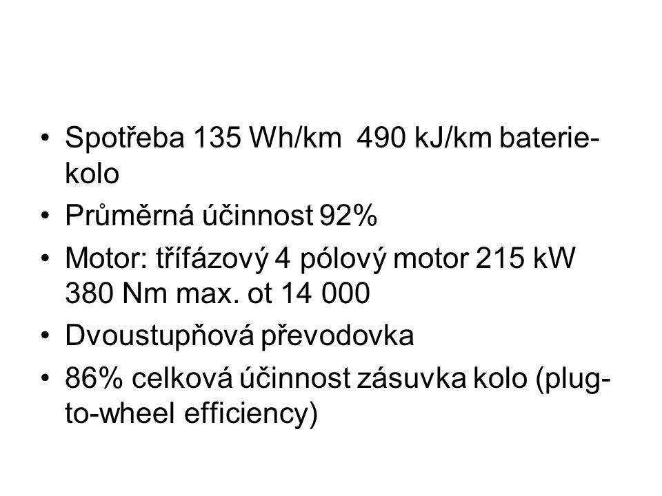 Spotřeba 135 Wh/km 490 kJ/km baterie- kolo Průměrná účinnost 92% Motor: třífázový 4 pólový motor 215 kW 380 Nm max.