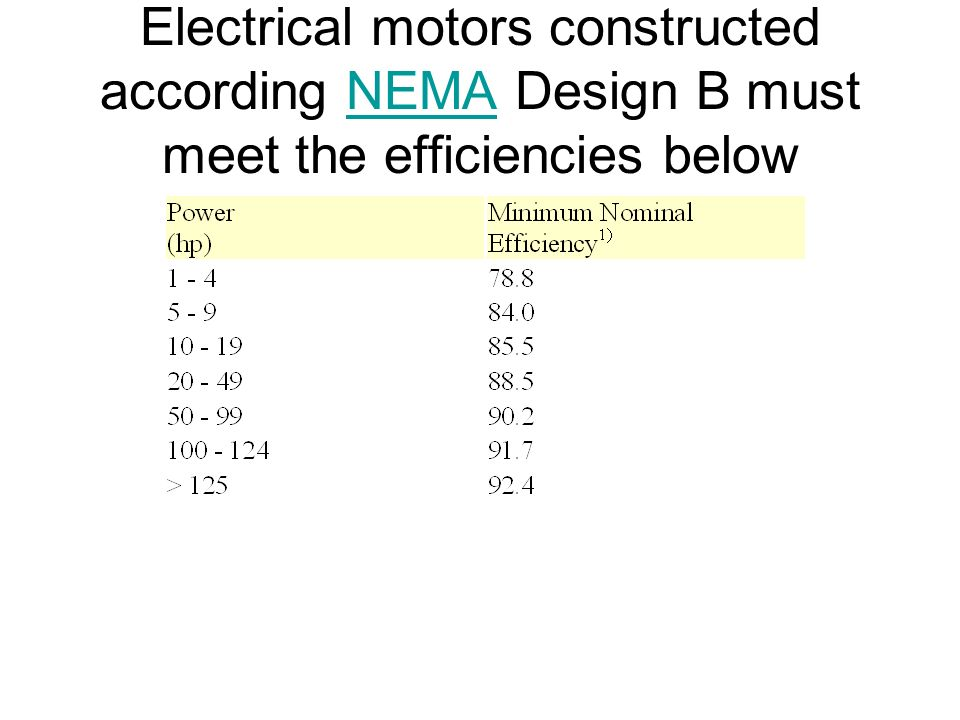 Electrical motors constructed according NEMA Design B must meet the efficiencies belowNEMA
