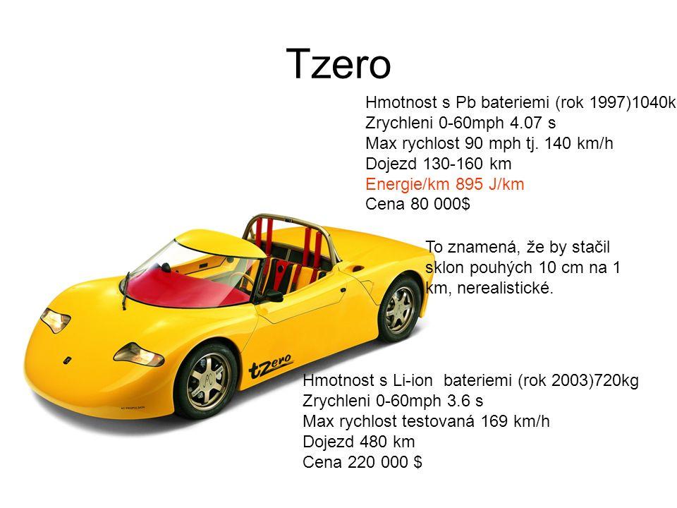 Tzero Hmotnost s Pb bateriemi (rok 1997)1040kg Zrychleni 0-60mph 4.07 s Max rychlost 90 mph tj.
