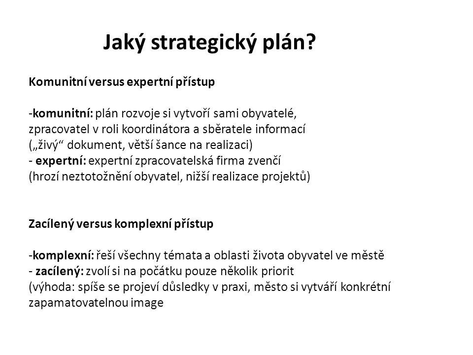 Jaký strategický plán.