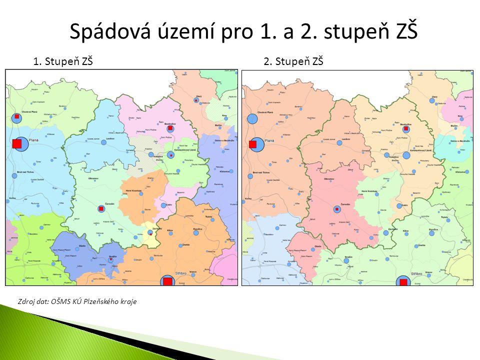 Spádová území pro 1. a 2. stupeň ZŠ 1. Stupeň ZŠ2. Stupeň ZŠ Zdroj dat: OŠMS KÚ Plzeňského kraje