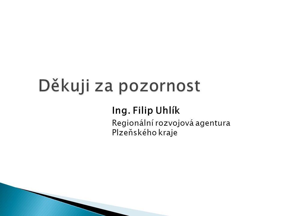 Ing. Filip Uhlík Regionální rozvojová agentura Plzeňského kraje