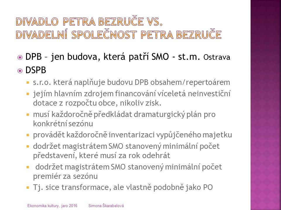  DPB – jen budova, která patří SMO - st.m. Ostrava  DSPB  s.r.o.