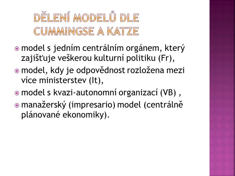  model s jedním centrálním orgánem, který zajišťuje veškerou kulturní politiku (Fr),  model, kdy je odpovědnost rozložena mezi více ministerstev (It),  model s kvazi-autonomní organizací (VB),  manažerský (impresario) model (centrálně plánované ekonomiky).