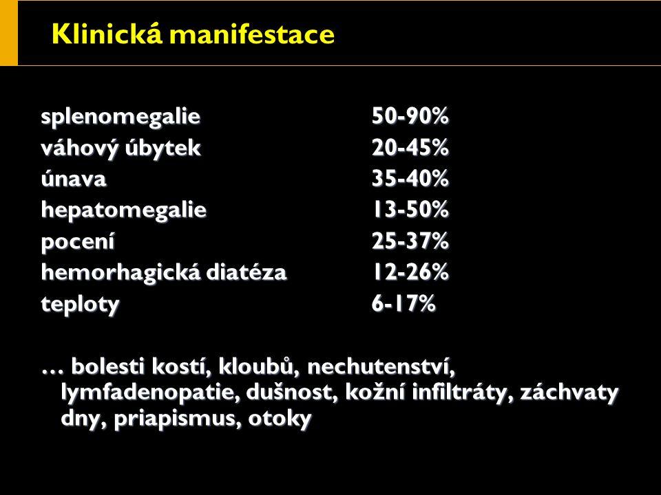 Klinick á manifestace splenomegalie 50-90% váhový úbytek 20-45% únava 35-40% hepatomegalie13-50% pocení25-37% hemorhagická diatéza12-26% teploty6-17% … bolesti kostí, kloubů, nechutenství, lymfadenopatie, dušnost, kožní infiltráty, záchvaty dny, priapismus, otoky