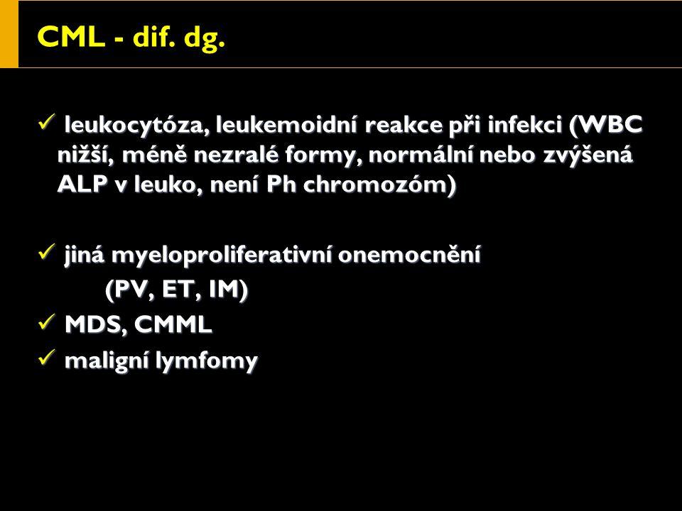 CML - dif. dg.