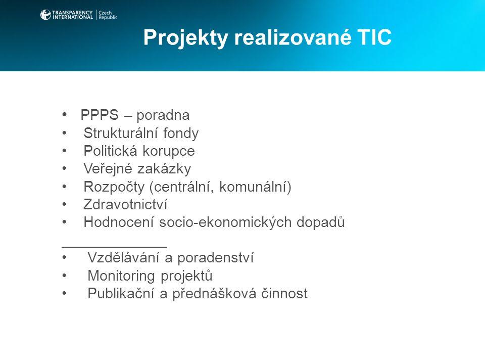 Projekty realizované TIC PPPS – poradna Strukturální fondy Politická korupce Veřejné zakázky Rozpočty (centrální, komunální) Zdravotnictví Hodnocení socio-ekonomických dopadů _____________ Vzdělávání a poradenství Monitoring projektů Publikační a přednášková činnost