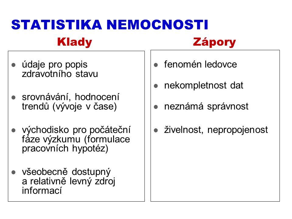 Klady údaje pro popis zdravotního stavu srovnávání, hodnocení trendů (vývoje v čase) východisko pro počáteční fáze výzkumu (formulace pracovních hypot